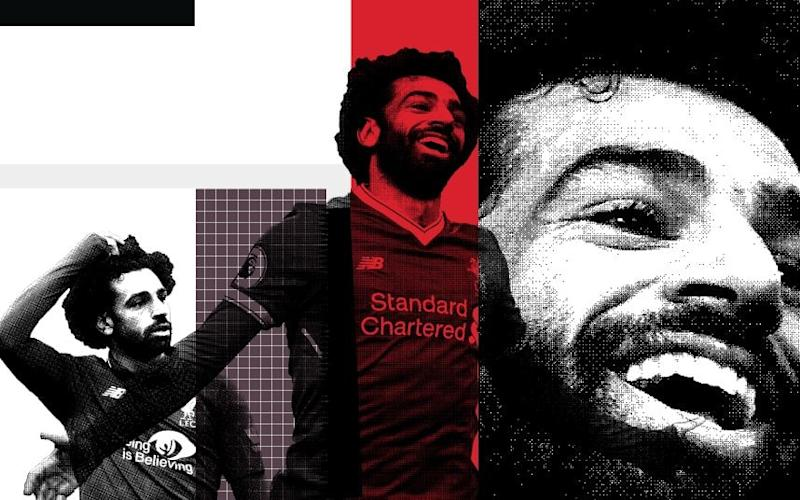 Is Mohamed Salah really underperforming compared to last season?