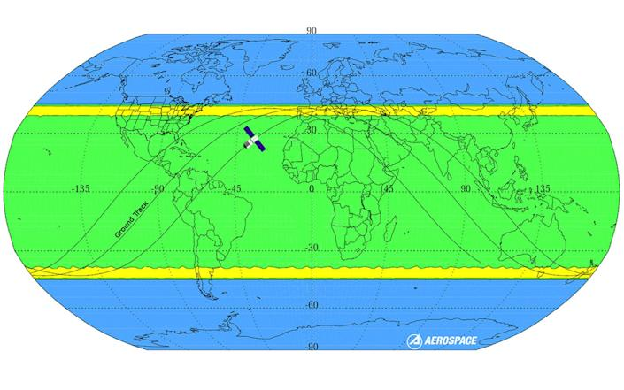 China's Tiangong-1 space station is predicted to fall somewhere between the latitudes of 42.8 degrees north and 42.8 degrees south, the area shaded in yellow and green here. <cite>Aerospace Corporation</cite>