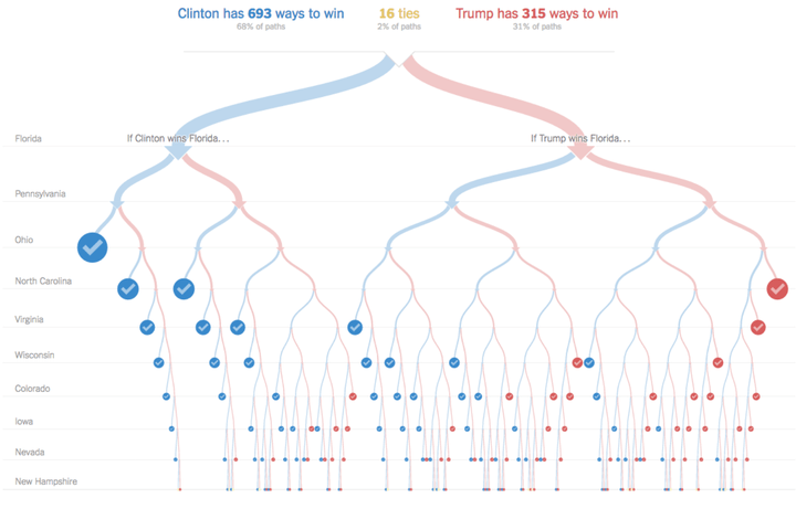 nytimes-election-coverage
