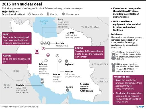 Map and factfile on the 2015 Iran nuclear deal, one year after the US withdrawal from the agreement