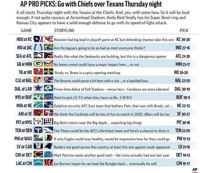 HELP! Picking NFL games is hard enough in a normal year