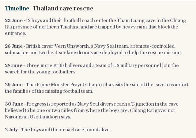 Timeline | Thailand cave rescue