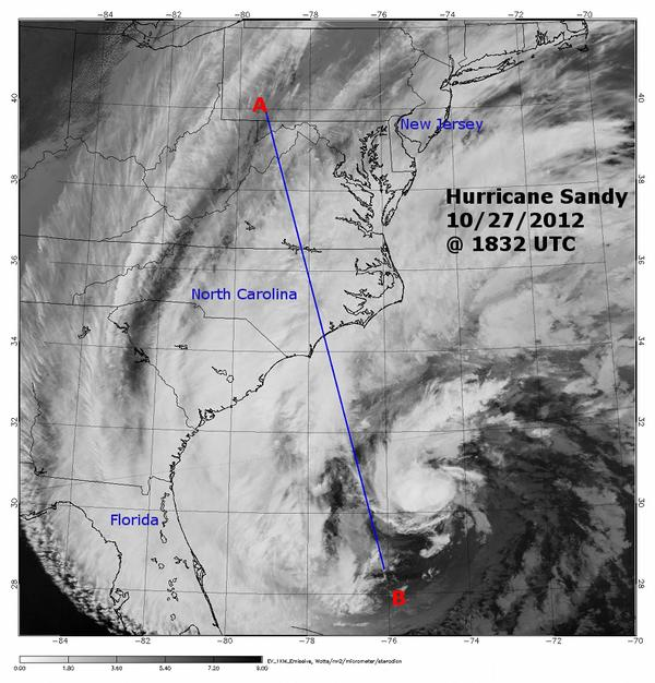 The path taken by CloudSat while taking this side-view of Sandy.