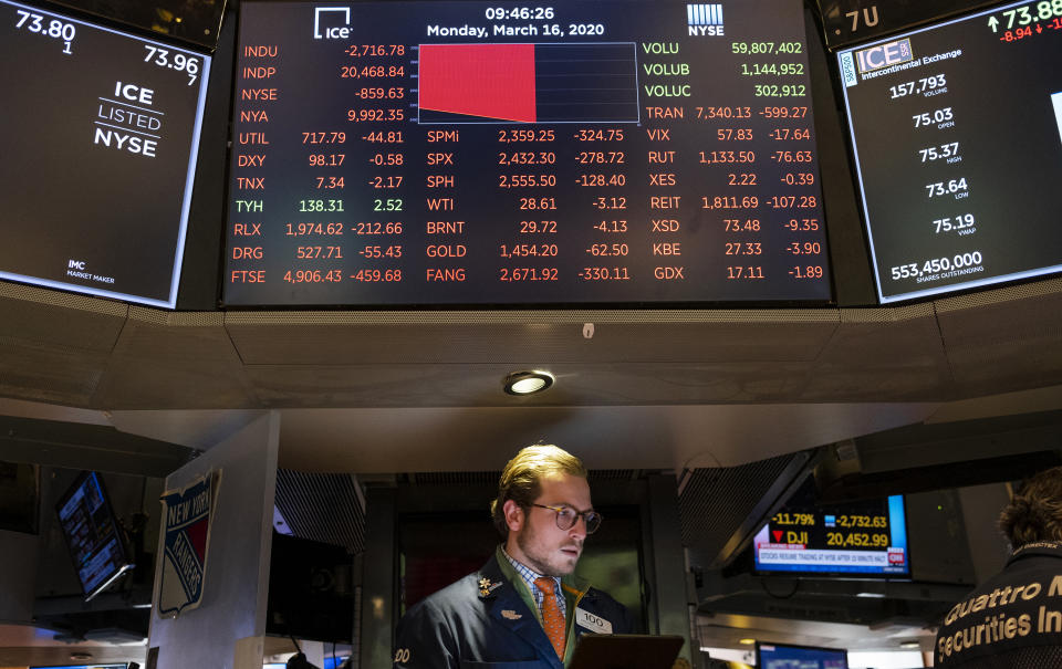 Trader Benjamin Tuchman works on the floor of the New York Stock Exchange Monday, March 16, 2020. (AP Photo/Craig Ruttle)
