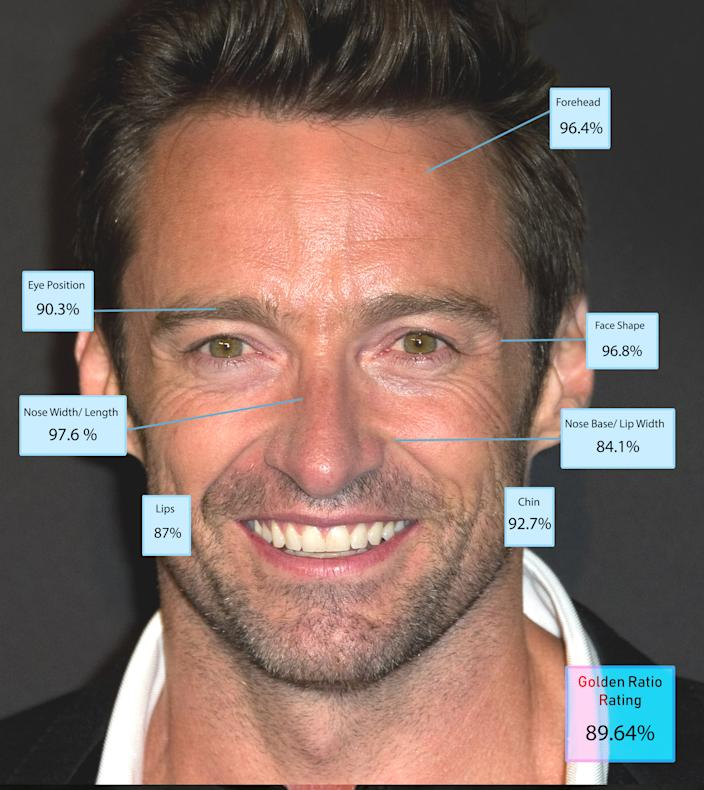 """""""Hugh is another actor who seems to get better with age and whose career is at its absolute zenith,"""" Dr De Silva says. """"To make the top five at 51 shows the strength of his overall features. He scored highest for nose shape but was marked down for his lips and eye spacing."""" [Photo: Dr Julian De Silva]"""