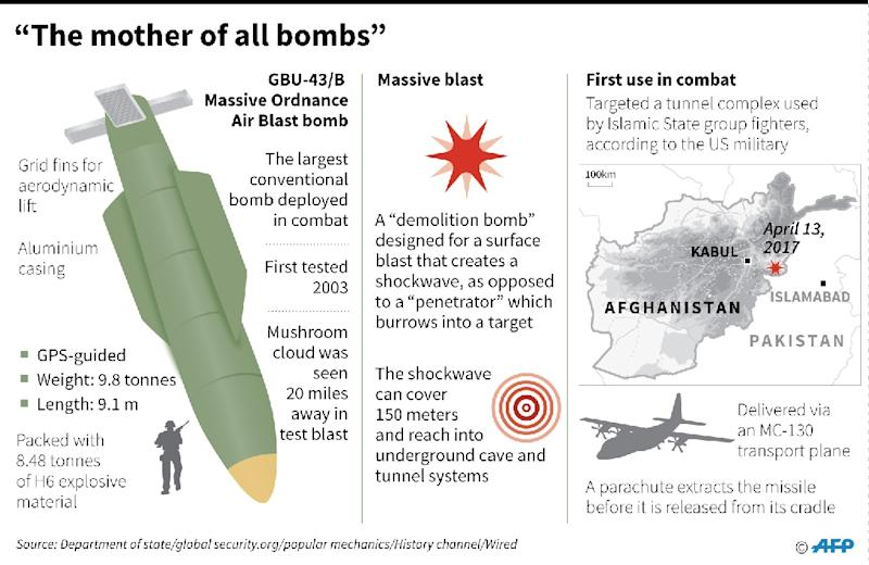 """""""The mother of all bombs"""""""
