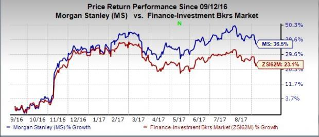 6 Reasons To Add Morgan Stanley Ms To Your Portfolio Now