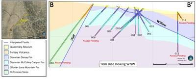 Figure 1: Red Canyon Phase 1 Drill Program Overview (CNW Group/Millennial Precious Metals Corp.)