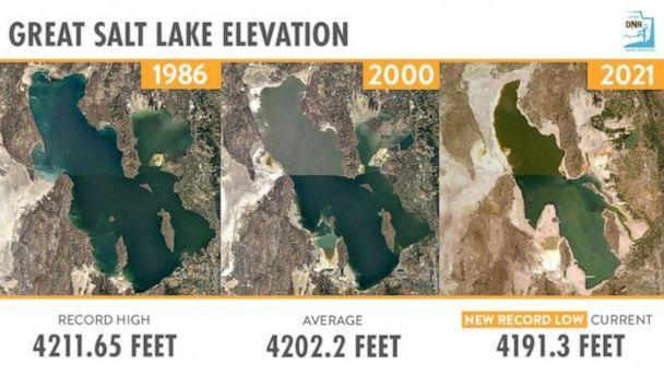 PHOTO: Water levels at Great Salt Lake are shown at its record in 1986, average in 2000 and new record low this weekend. (Utah Department of Natural Resources)