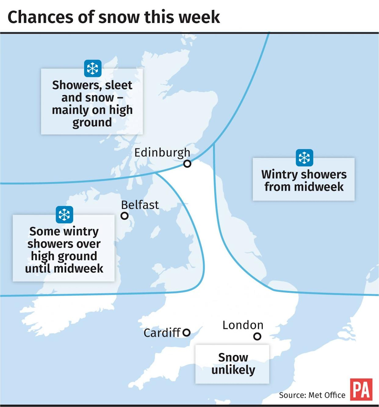 Chances of snow this week