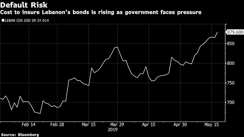 Hezbollah Scolds Banks in Lebanon's Latest Brush With Crisis