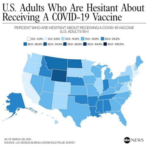 U.S. adults who are hesitant about receiving a COVID-19 vaccine (U.S. Census  Bureau, Household  Pulse  Survey)