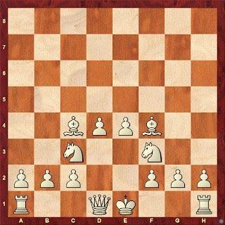 chess develop bishops and rooks before queen