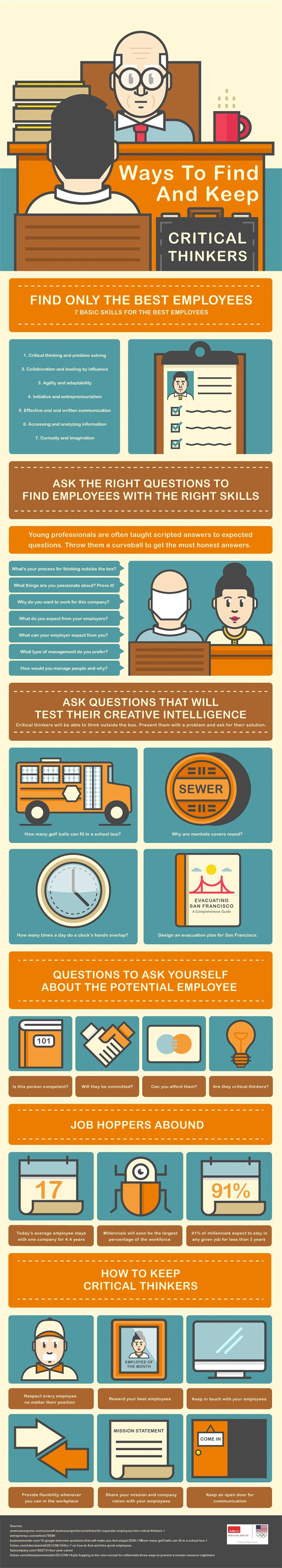 Work Experience, Be Damned: Here's How to Hire the Best Problem Solvers (Infographic)