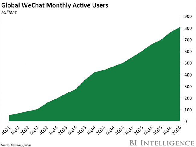 Tencent executive showcases 'Mini Apps' on WeChat