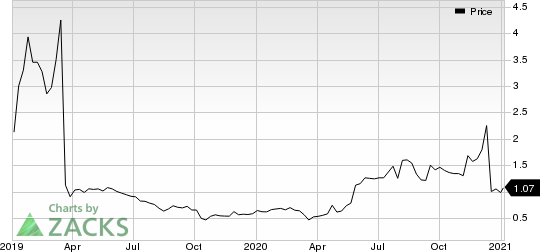 Aerpio Pharmaceuticals, Inc. Price