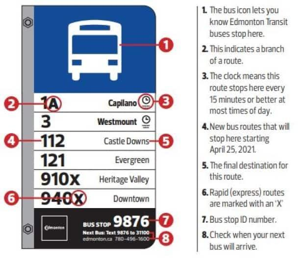A look at the new bus signs and what the numbers and letters mean.