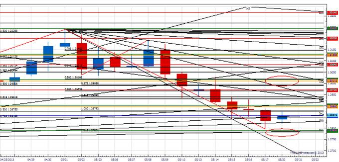 PT_gold_break_body_Picture_4.png, Price & Time: Breakdown or Reversal in Gold Coming Up?