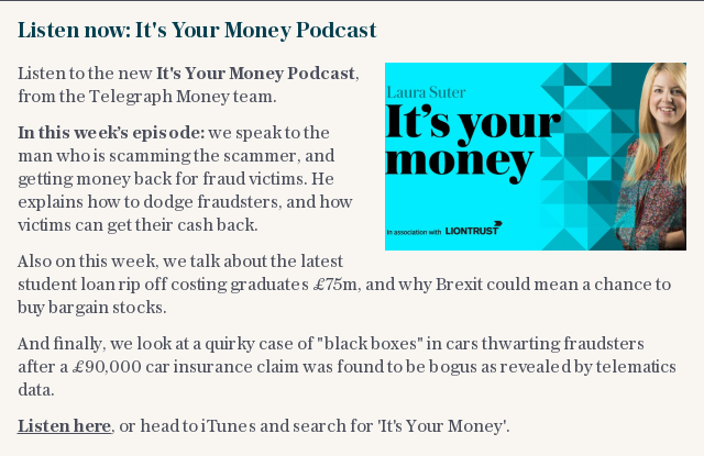 Listen now: It's Your Money Podcast
