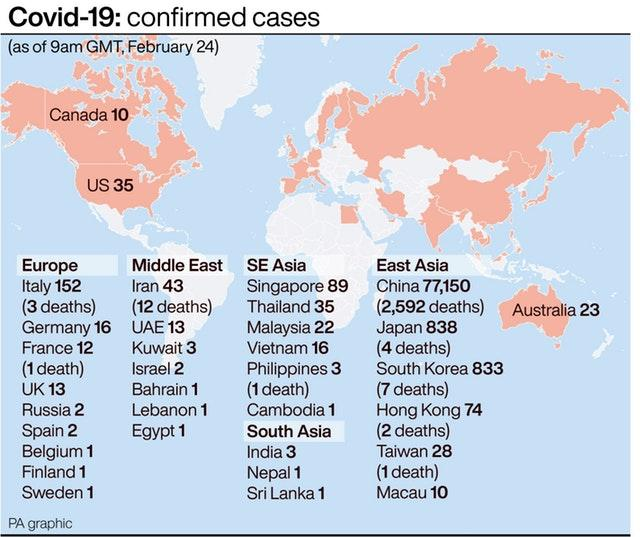 Covid-19: confirmed cases