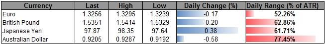 Forex_USD_Rebound_to_Falter_Ahead_of_2Q_GDP_FOMC-_10675_in_Sight_body_ScreenShot195.png, USD Rebound to Falter Ahead of 2Q GDP, FOMC- 10,675 in Sight