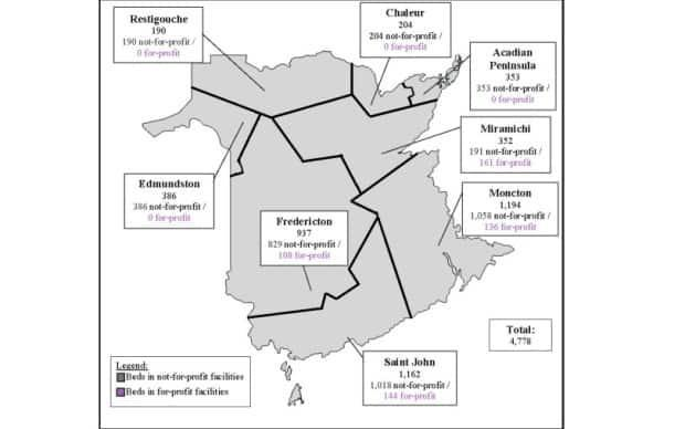 This exhibit prepared by the Auditor General shows the distribution of private and non-profit nursing home beds by region as of March 31, 2020.