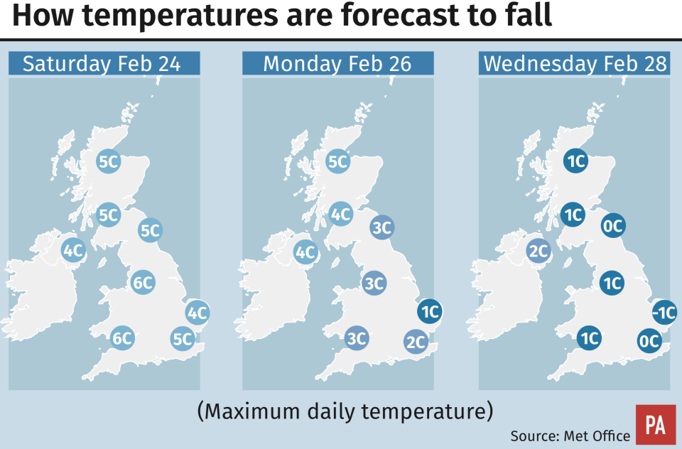 Nowhere in the UK will be spared from the temperatures next week (PA)