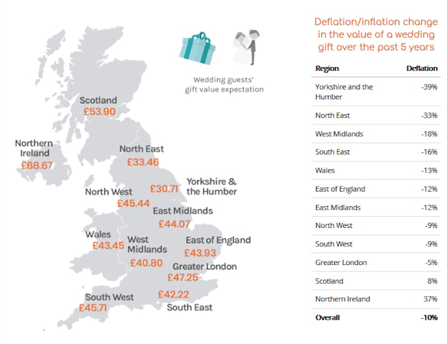 Londoners are spending just shy of the same amount as five years ago. Source: Cosy Owl