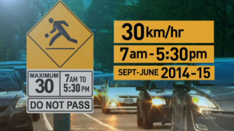 Most Winnipeggers against year-round school zone speed limits, poll finds