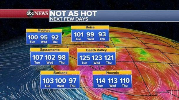 PHOTO: Even though it will turn not as hot, gusty erratic winds and a dry lightning threat will continue through the rest of the week. (ABC News)