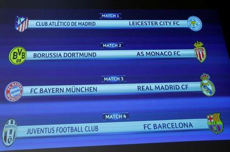 A screen shows the order of the draw of the UEFA Champions League quarterfinals in Nyon