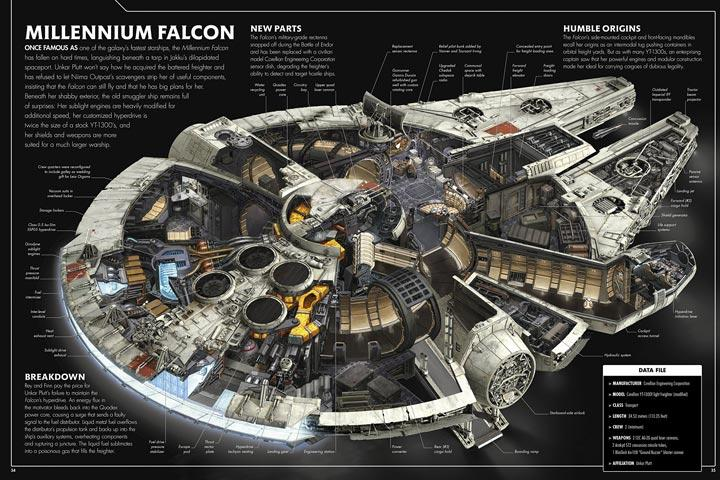 New star wars book dissects vehicles in gorgeous detail