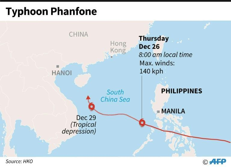 The path of Typhoon Phanfone in the Philippines