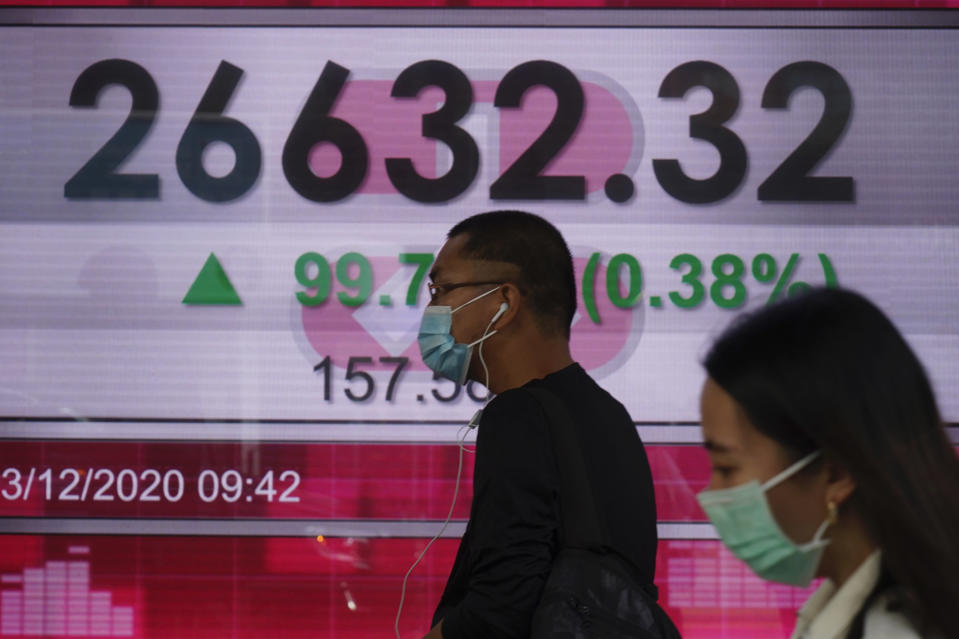 People wearing face masks walk past a bank's electronic board showing the Hong Kong share index in Hong Kong, Thursday, Dec. 3, 2020. Shares were mostly higher in Asia on Thursday as investors were encouraged by progress toward rolling out coronavirus vaccines and talk of reaching a compromise on new help for the U.S. economy.(AP Photo/Kin Cheung)