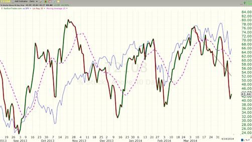 image thumb87 Long way down, the adventure for 2014 has just begun $ES F 1826 x 1807