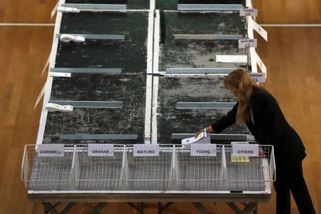 Empty baskets with name signs of candidates for the Clacton by-election are seen inside the counting centre at the Town Hall in Clacton-on-Sea in eastern England October 9, 2014. REUTERS/Stefan Wermuth