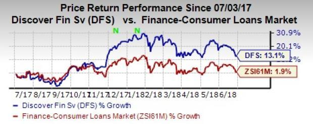 Discover Financial (DFS) clears stress test, hikes quarterly dividend and approves share buyback.