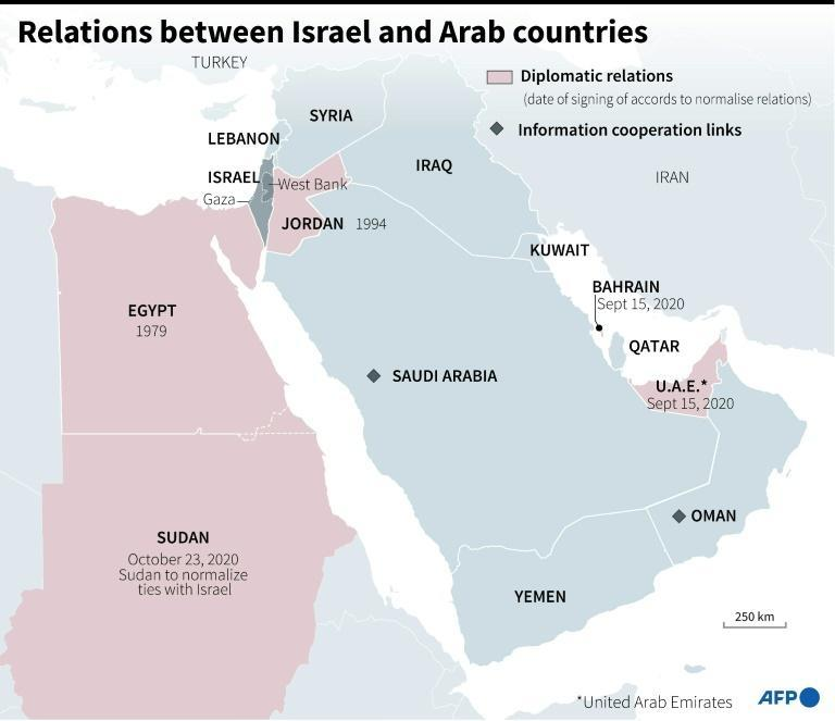 Map of Middle East showing the countries that have established diplomatic relations or have had informal cooperation (economic, visits, etc.) with Israel
