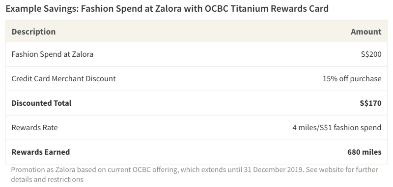 Certain shopping cards offer both discounts and miles rewards on fashion spend
