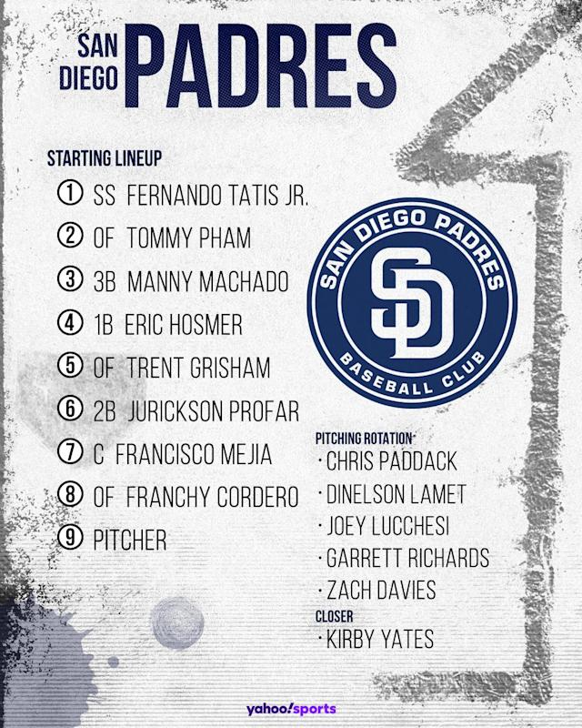 San Diego Padres projected lineup. (Photo by Paul Rosales/Yahoo Sports)