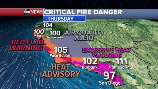 PHOTO: Numerous heat and fire weather warnings and advisories have been issued from Napa down to San Diego on Thursday including a Red Flag Warning for the northern Bay Area and an Excessive Heat Warning for Southern California. (ABC News)