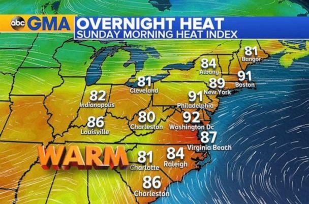 PHOTO: The heat index will already be 90 degrees in the Northeast on Sunday morning, with more heat to come. (ABC News)