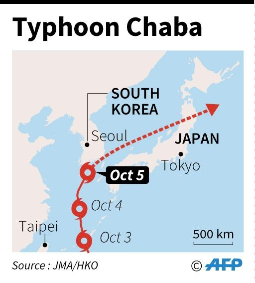 Map showing the track of typhoon Chaba which scraped South Korea on October 5, 2016, and is heading toward Japan (AFP Photo/-)