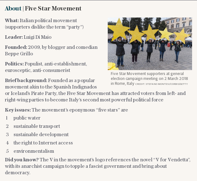 About | Five Star Movement