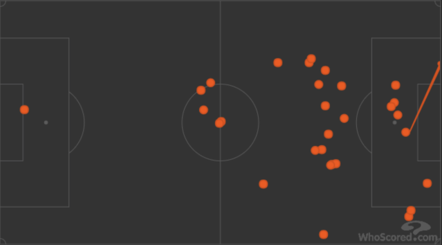 Romelu Lukaku's touch map against Burnley on Boxing Day, via WhoScored.com.
