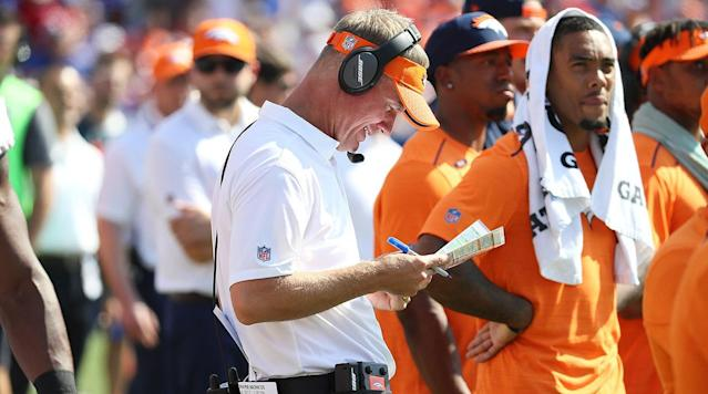 Broncos Needed To Blame Someone After Six Straight Losses, and Mike McCoy Was the Victim