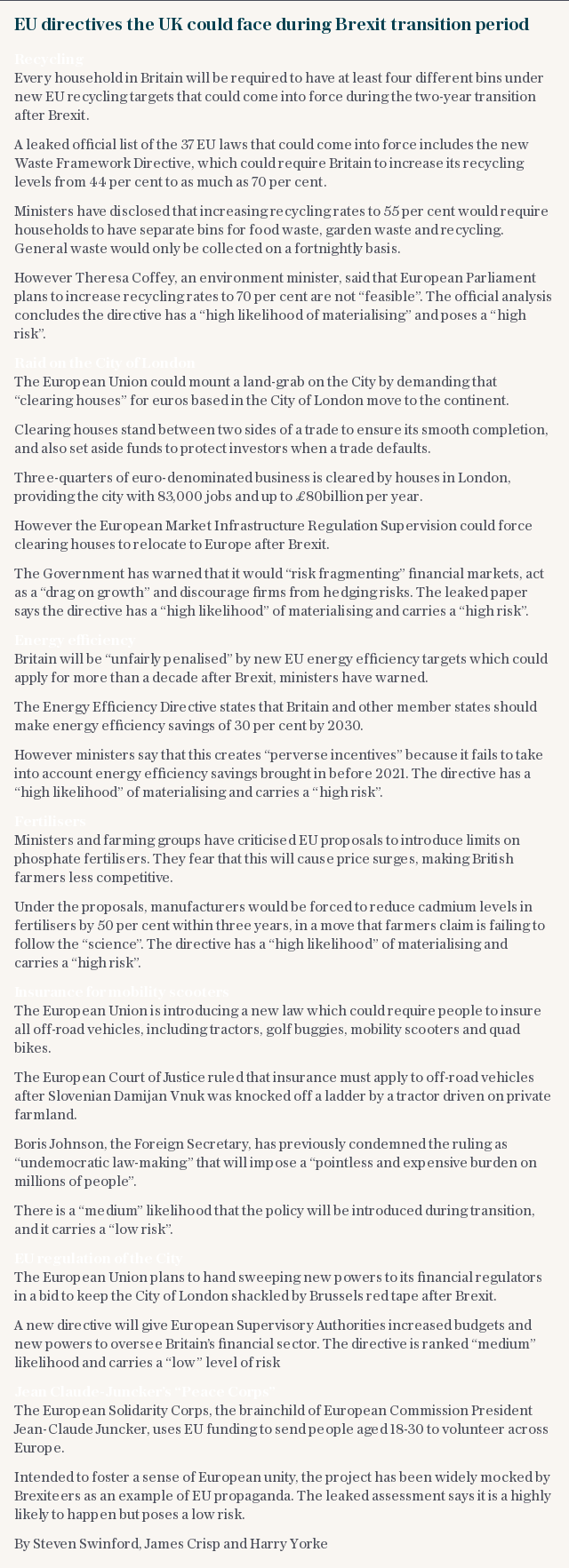 EU directives the UK could face during Brexit transition period