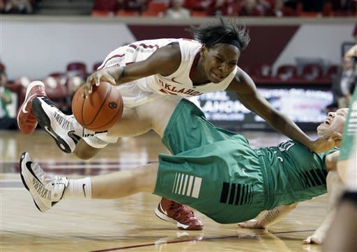 North Texas guard Hannah Christian (00) falls to the floor after fouling Oklahoma guard Sharane Campbell (24)in the second half of a women's NCAA college basketball game in Norman, Okla., Thursday, Dec. 6, 2012. Oklahoma won 71-68. (AP Photo/Sue Ogrocki)