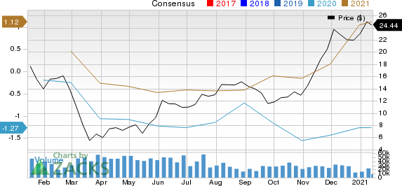 Why Alcoa Aa Stock Might Be A Great Pick