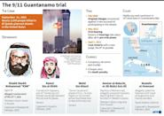 Graphic on the 9/11 Guantanamo trial with details on the attack 20 years ago that killed nearly 3,000 people and profiles of the five defendants (AFP/Gal ROMA)